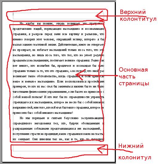 Колонтитулы располагаются сверху и снизу от основной части страницы