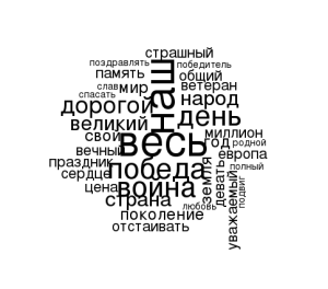 Облако сходства текстов выступлений Лукашенко, Путина и Турчинова на День Победы
