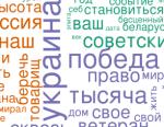 Сравнение речей президентов России, Белоруссии и Украины с помощью облака слов