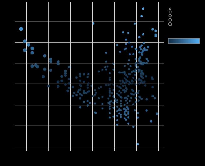 График, обобщающий оценку модели: выбросы, влияние отдельных значений, нелинейность взаимосвязи